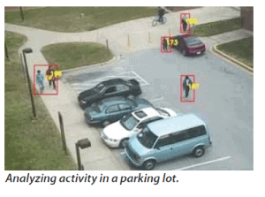 Analyzing activity in a parking lot.