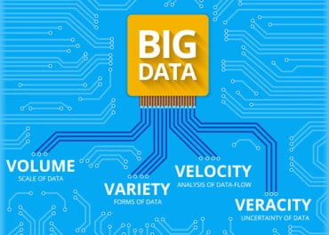 Five Phases of Big Data Projects